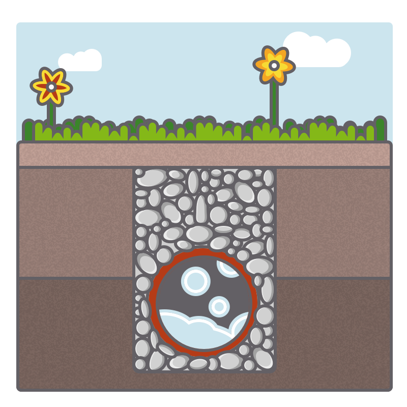 drainage illustration